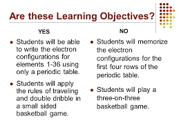 Learning Objectives An Essential Step in Differentiating ...