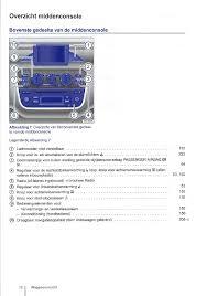 Handleiding Volkswagen Up Pagina 14 Van 272 Nederlands