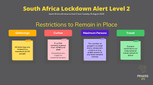 The country went in a lockdown at midnight on 26 march 2020, and had been under lockdown alert level 5 for 35 days. Praxos 373 Home Facebook