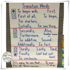 Transition Word Chart Guide Teach Inspire May 2018