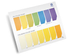 Ph Color Chart Ph Color Chart