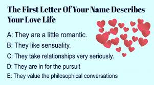 Describe Your Strangely Enough The First Letter Of Your Name Can Describe