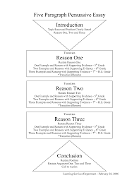 creative persuasive essay topics ideas for a persuasive essay interesting persuasive essay topics ideas for a persuasive essay on abortion funny ideas for a persuasive