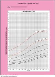 Four Year Old Growth Chart Revised Indian Academy Of Pediatrics 2015 Growth Charts For