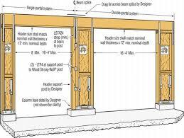 How Wide Is The Average Garage Door Images - door design for home