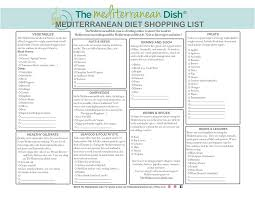 Cholesterol Lowering Foods Chart Pdf Complete Mediterranean Diet Shopping List The