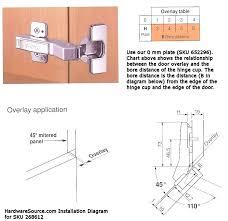 blum door hinge incredible degree hinge inside door hinges blum cabinet door hinge 110 blum door hinge