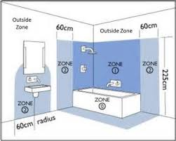 bathroom lighting regulations and zonal information lighting rules bathroom lighting rules
