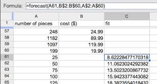 linear regression in google sheets linear regression in google docs wired