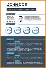 Web Developer Resume Template Resume format for Experienced Web Developer Awesome 100 Web 1