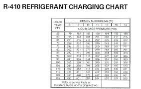 R22 Price Chart R22 Refrigerant Cost Zanmedia Co