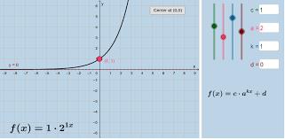 exponential functions graphs geogebra
