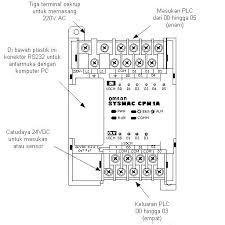 mengenal plc omron cpm1a belajar teknik elektro, robotika omron cx programmer tutorial at Omron Plc Wiring Diagram