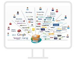 Digital Advertising Digital Advertising Vs Digital Marketing Whats The