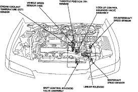 1996 honda accord the mainshaft speed sensor if it is not there then i am afraid that the problem your accord could be a wrong transmission