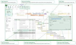 Project Schedules Managing Project Schedules In Project Professional Vs