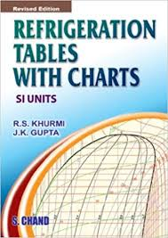 Refrigeration Tables With Charts Si Units R S Khurmi
