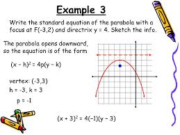 example 3 write the standard equation of the parabola with a focus at f