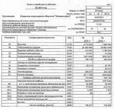Отчет по производственной практике на примере ОАО Белкамнефть Отчет о прибылях и убытках ОАО Белкамнефть за 2011 2013 года