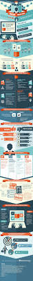 28 Best Resumes For Creative Fields Images On Pinterest Resume