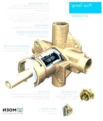 moen shower mixer valve shower mixing valve diagram shower valve parts shower parts shower valve diagram