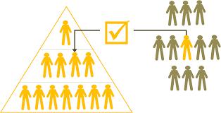 strategy analytics employee hiring assessment