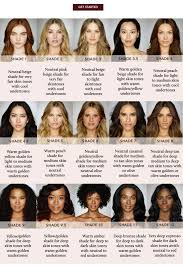 Neutral Hair Color Chart Skin Tones Hair Color Chart Www Bedowntowndaytona Com