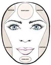 the round face