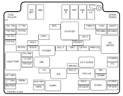 2000 windstar fuse box diagram ford freestar amazing wiring 2002 windstar fuse box diagram full size of 2002 windstar fuse panel diagram ford box engine jimmy auto genius wiring 2000