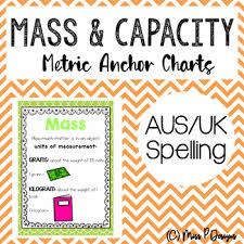 Metric Capacity Mass Anchor Charts