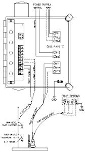american manufacturing company simplex equalization controls simplex time dose specs