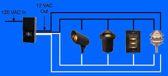 how to wire outdoor low voltage lighting part  outdoor low voltage wiring diagram 2