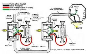 wiring diagram for 3 way switch ceiling fan the wiring diagram 3 way switch wiring page2 doityourself community forums wiring diagram