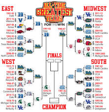 Ncaa Tournament Bracket Scores Bracket Madness The Greatest Ncaa Tournament Team Of All Time Final