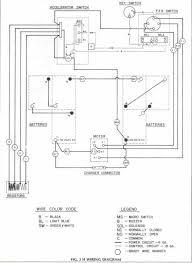 ez go workhorse wiring schematic wiring diagrams best ez wiring kit diagram hot rod wiring kit solidfonts ez wiring ez go solenoid wiring diagram ez go workhorse wiring schematic