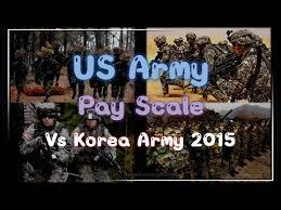 Us Army Pay Scale Vs Korea Army 2015