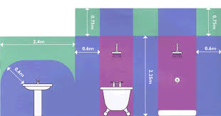 bathroom lighting zones. bathroom lighting zones