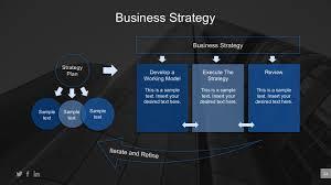Executive Strategic Planning Powerpoint Presentation Templates