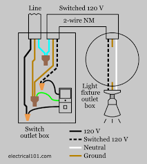 wiring diagram for motion sensor flood lights readingrat net how to wire a floodlight to an existing switch at Flood Light Ing Wiring