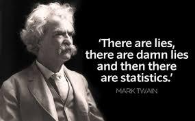 40 Famous Mark Twain Quotes Sayings To Read Enchanting Mark Twain Quotes