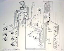 wiring diagram mercury 150 outboard the wiring diagram mercury efi push key to choke enrichment diagram wiring diagram