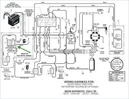 john deere la115 review john wiring diagram regarding john wiring john deere wiring diagram download at John Deere Model A Wiring Diagram