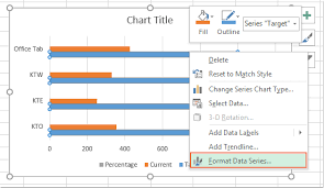 Make A Progress Chart How To Create Progress Bar Chart In Excel