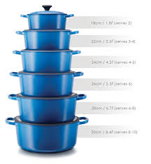 Saucepan Size Chart When Putting Together A Collection Of Cookware A Well