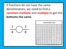 Comparing and Order Fractions with Unlike Denominators - ppt download