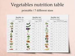 Food Chart With Calories Protein And Carbs Vegetables Chart Kitchen Printables Vegetable Nutrition Table Food Chart Calories Fat Carbs And Proteins Chart
