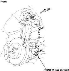 toyota land cruiser wiring diagram toyota discover your wiring dodge grand caravan air bag sensor location 93 dodge caravan wiring diagram