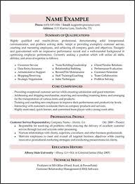 synonym for responsible for on resume resume ideas