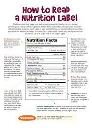 Reading Nutrition Labels Worksheet High School – Besto Blog