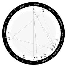 Free Star Chart Free Natal Chart Co Star Hyper Personalized Real Time